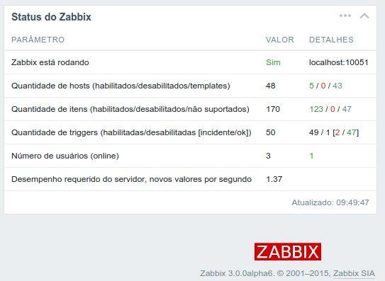 zabbix_3-alfa-6